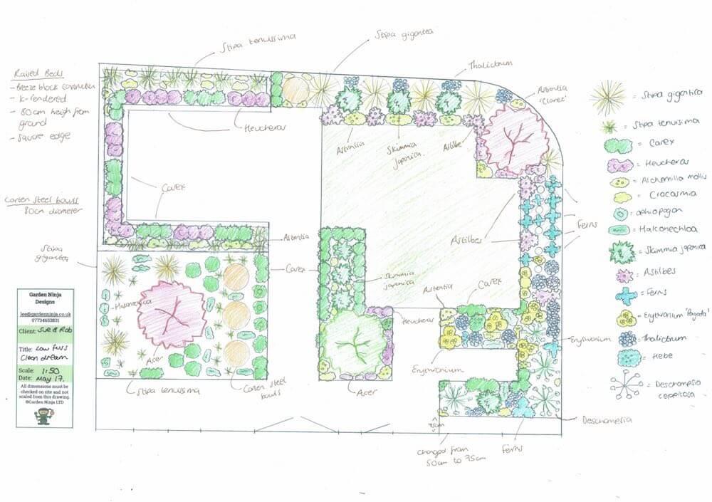 New build gardens design guide - Garden Ninja Ltd Garden ...